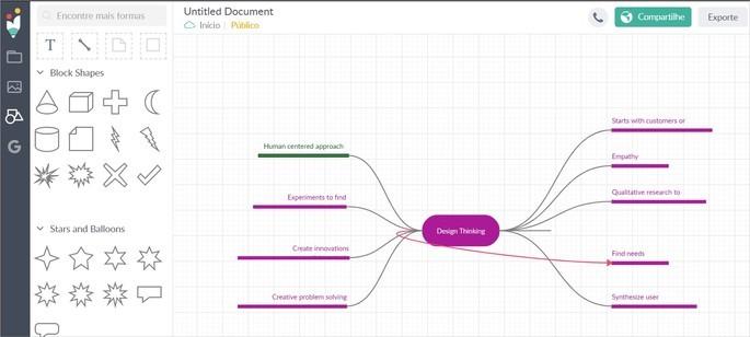 ferramentas de criação de mapa mental Creately