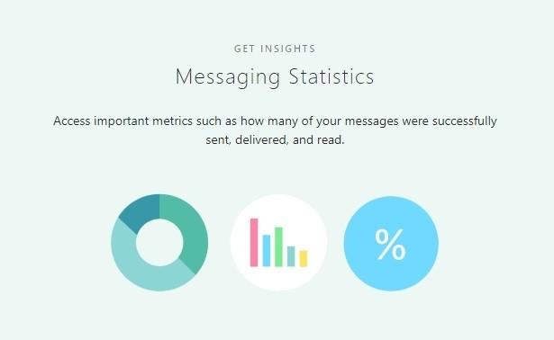 Estatísticas com conta comercial no WhatsApp Business