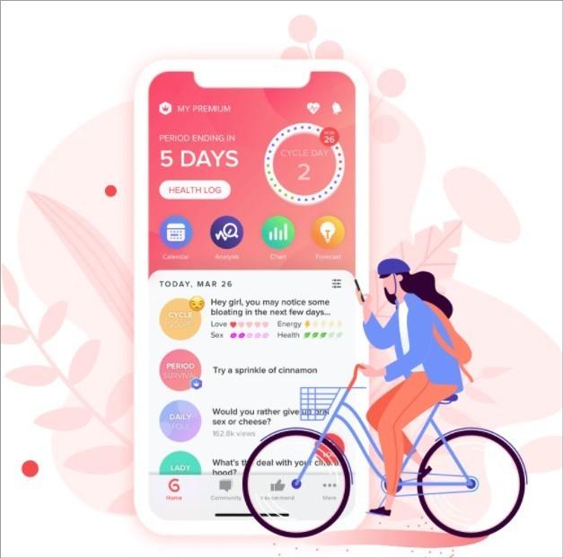 Imagem de divulgação do app de acompanhamento de ciclo menstrual Eve