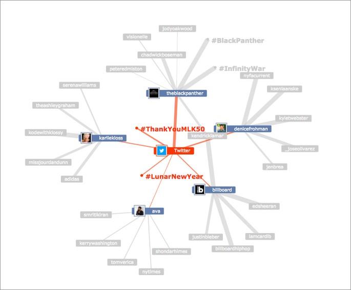 Mapeamento de dados do Twitter feito pelo site Mentionmmap